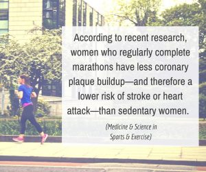 According to recent research, women who regularly complete marathons have less coronary plaque buildup and therefore a lower risk of stroke or heart attack than sedentary women.