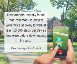 Researchers recently found that Pokémon Go players were twice as likely to walk at least 10,000 steps per day as they were before downloading the app. (Duke University in North Carolina)