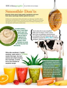 Is your smoothie actually healthy
