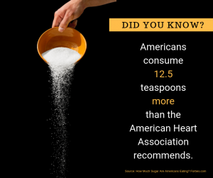 Did you know Americans consume 12.5 teaspoons more than the American Heart Association recommends