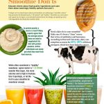 Is your smoothie *actually* healthy?