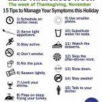 Overview Symptoms of GERD